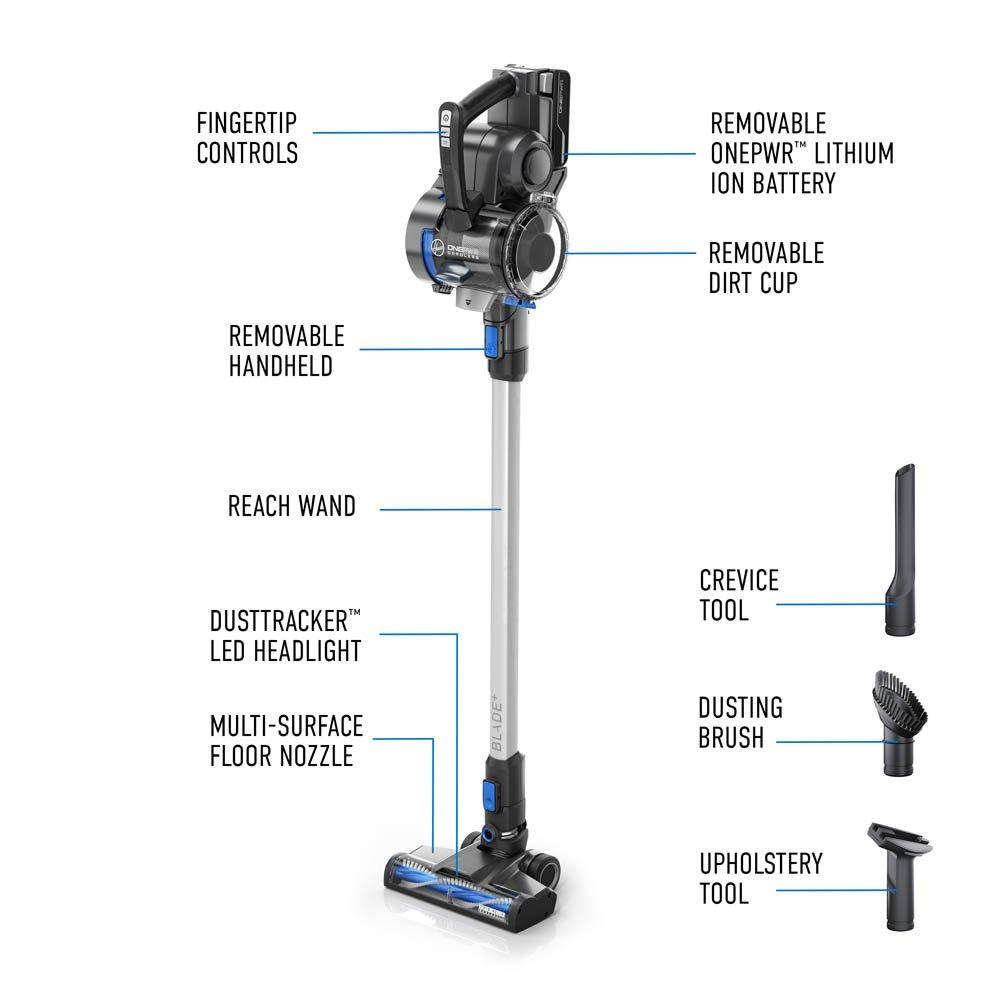 ONEPWR Blade+ Cordless Vacuum - Tool Only10
