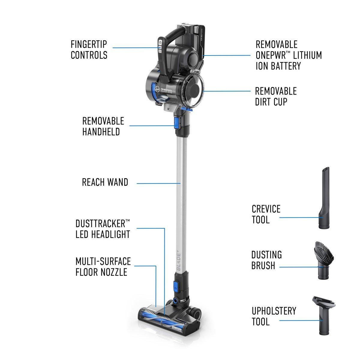 ONEPWR Blade+ Cordless Vacuum - Kit10