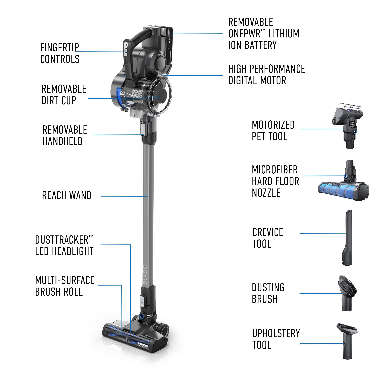 ONEPWR Blade MAX Cordless Vacuum - Kit7
