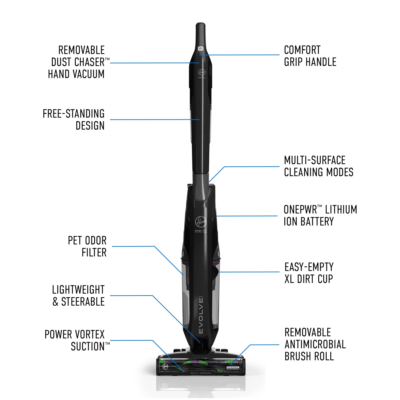 ONEPWR Evolve Pet Max Cordless Vacuum8