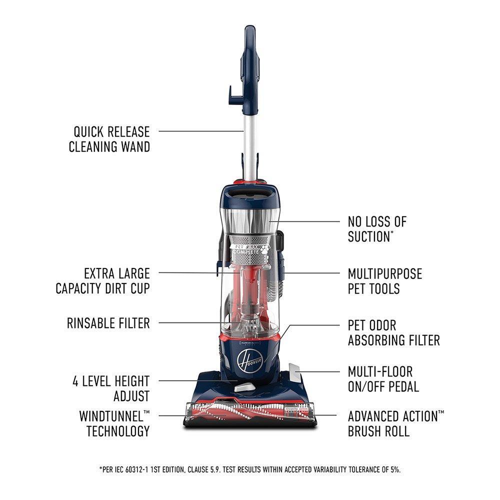 Pet Max Complete Maxlife Upright Vacuum7